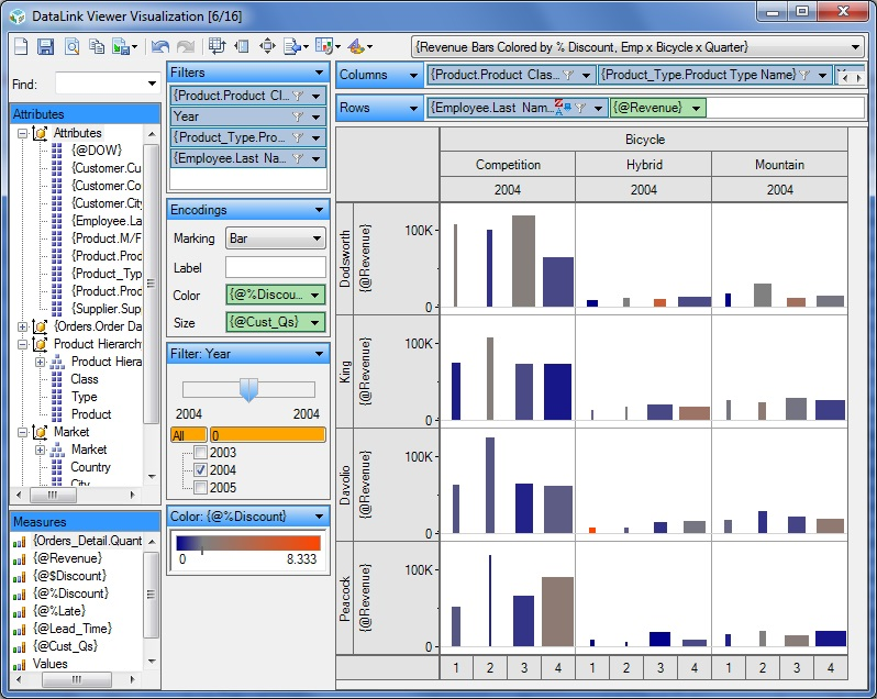 DataLink Viewer: View, Export, and Print Crystal Reports